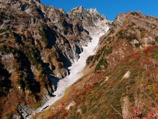 <p>写真:立山の氷河(三ノ窓雪渓)<br /> (写真提供:立山カルデラ砂防博物館)</p>